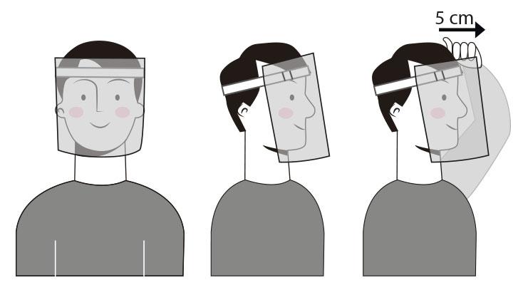 Modalita d'uso visiera protettiva